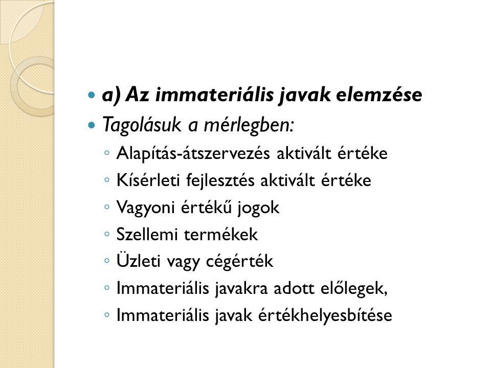 a) Az immateriális javak elemzése Tagolásuk a mérlegben: