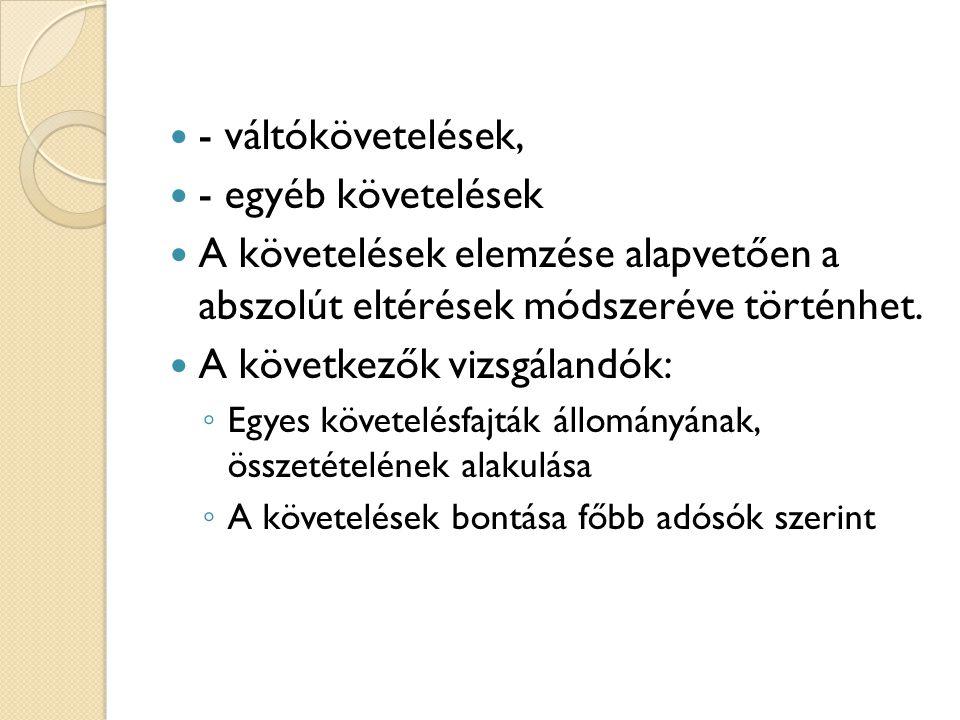 A következők vizsgálandók: