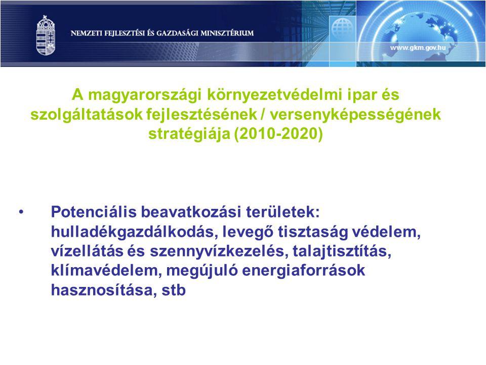 A magyarországi környezetvédelmi ipar és szolgáltatások fejlesztésének / versenyképességének stratégiája (2010-2020)