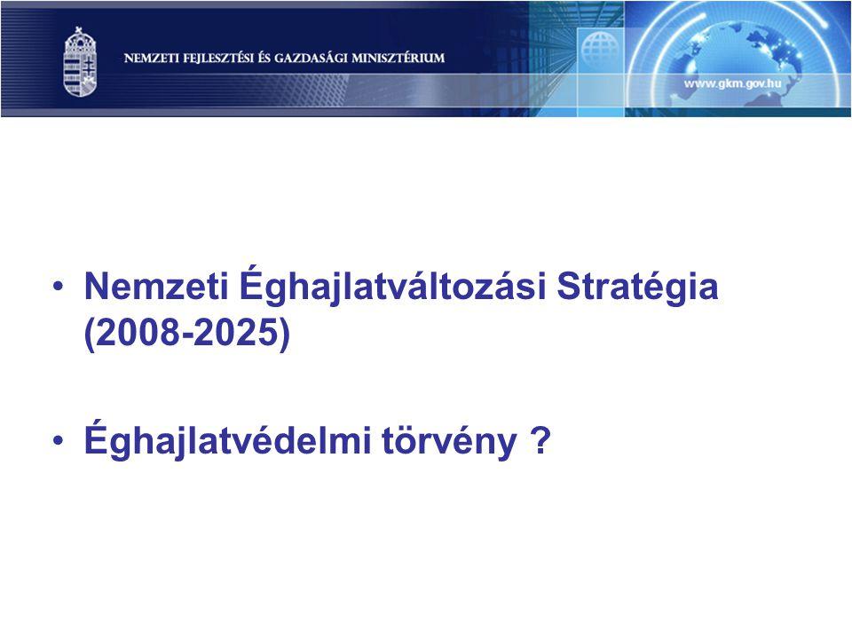 Nemzeti Éghajlatváltozási Stratégia (2008-2025)