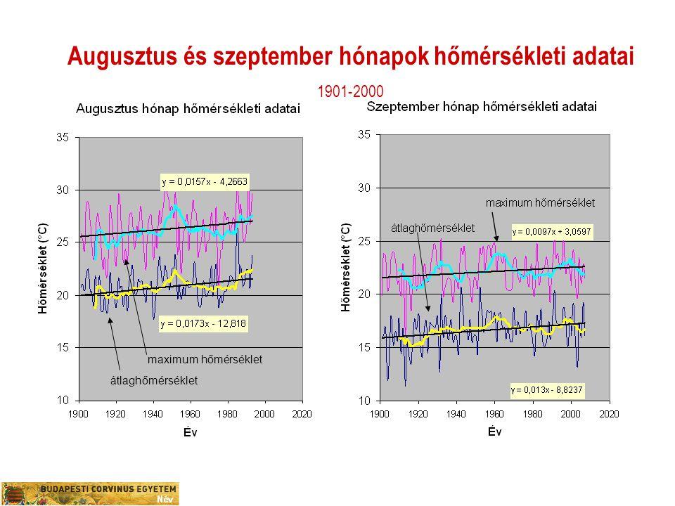 Augusztus és szeptember hónapok hőmérsékleti adatai