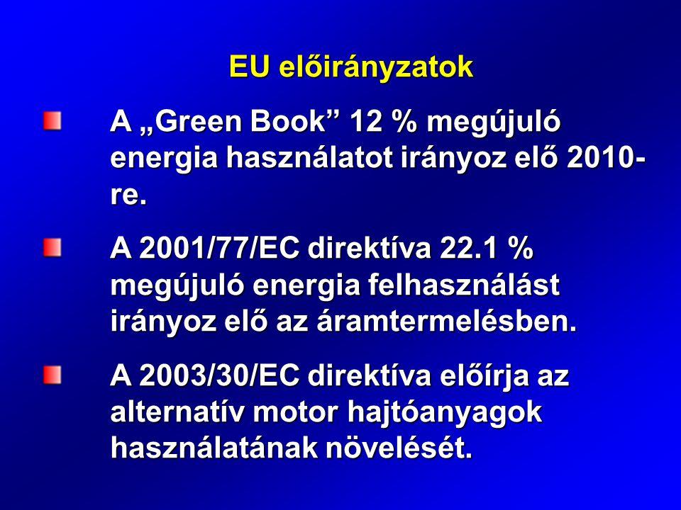 """EU előirányzatok A """"Green Book 12 % megújuló energia használatot irányoz elő 2010- re."""