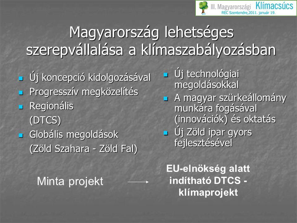Magyarország lehetséges szerepvállalása a klímaszabályozásban