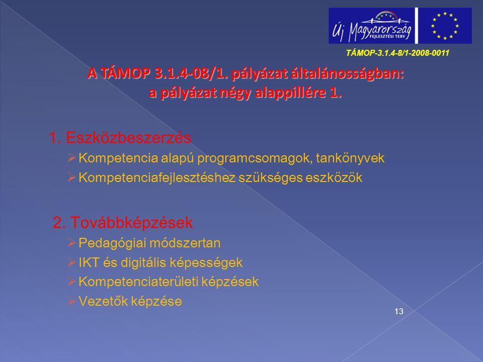 TÁMOP-3.1.4-8/1-2008-0011 A TÁMOP 3.1.4-08/1. pályázat általánosságban: a pályázat négy alappillére 1.