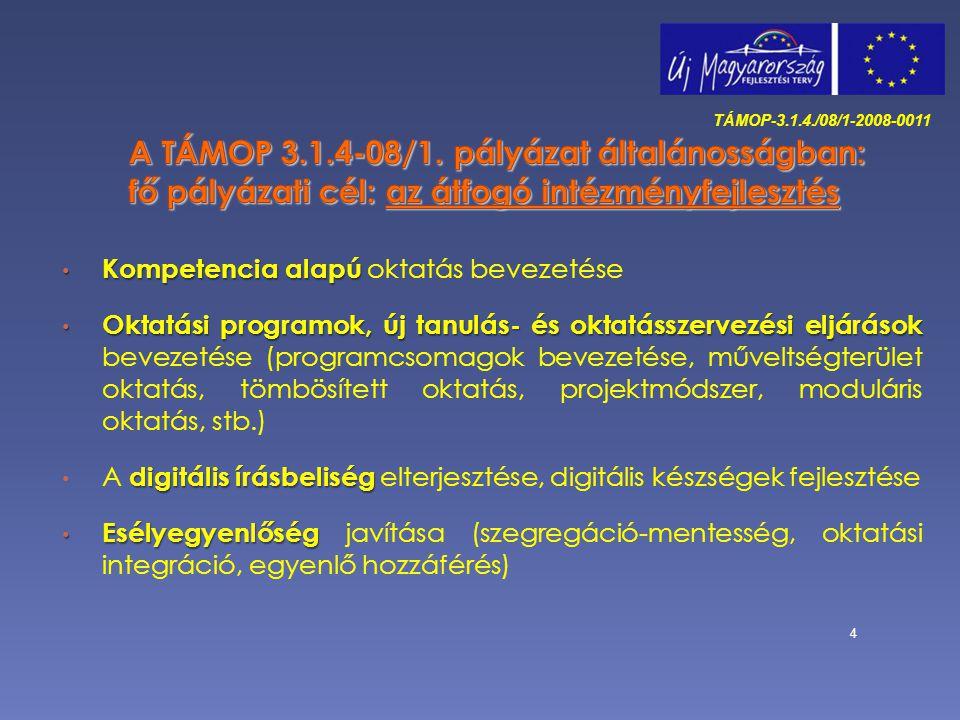TÁMOP-3.1.4./08/1-2008-0011 A TÁMOP 3.1.4-08/1. pályázat általánosságban: fő pályázati cél: az átfogó intézményfejlesztés.