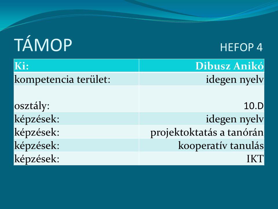TÁMOP HEFOP 4 Ki: Dibusz Anikó kompetencia terület: idegen nyelv