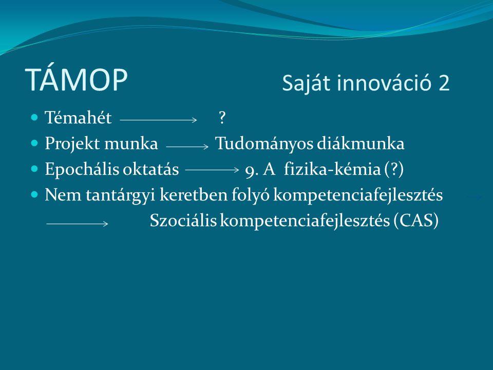 TÁMOP Saját innováció 2 Témahét Projekt munka Tudományos diákmunka