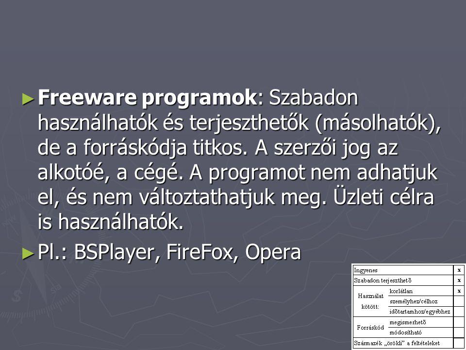 Freeware programok: Szabadon használhatók és terjeszthetők (másolhatók), de a forráskódja titkos. A szerzői jog az alkotóé, a cégé. A programot nem adhatjuk el, és nem változtathatjuk meg. Üzleti célra is használhatók.