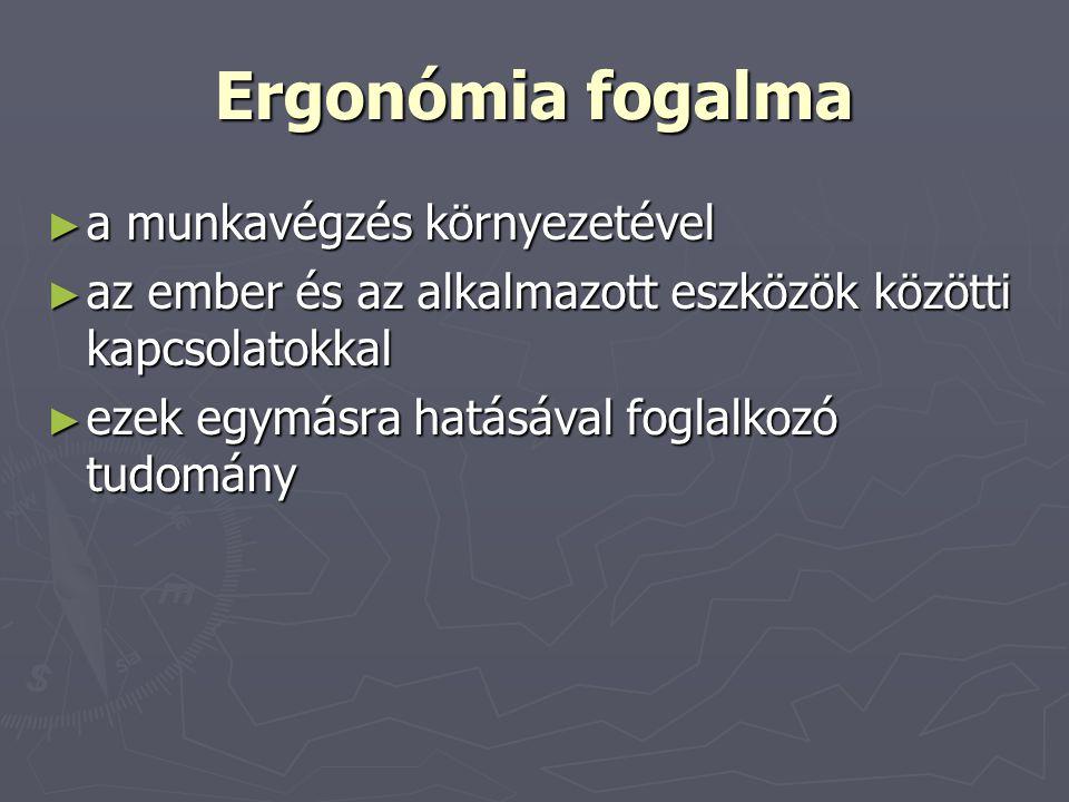 Ergonómia fogalma a munkavégzés környezetével