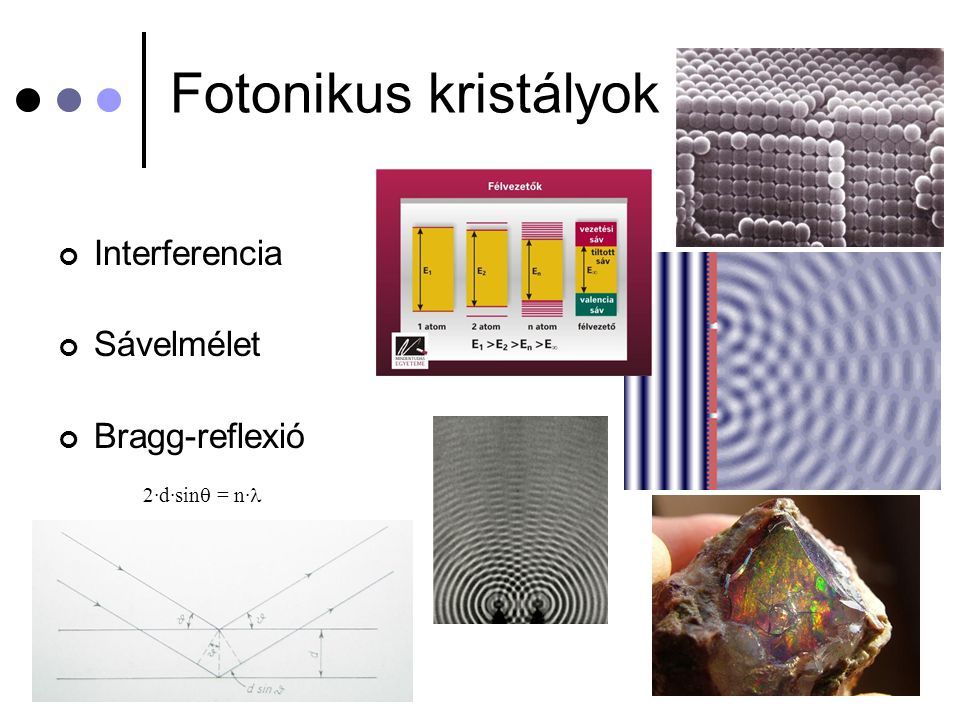 Fotonikus kristályok Interferencia Sávelmélet Bragg-reflexió