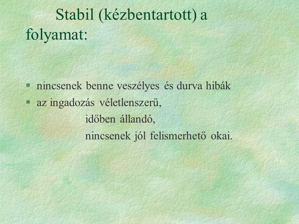 Stabil (kézbentartott) a folyamat: