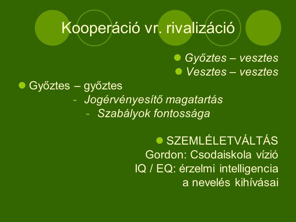 Kooperáció vr. rivalizáció