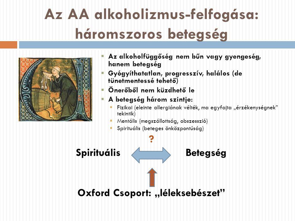 Az AA alkoholizmus-felfogása: háromszoros betegség
