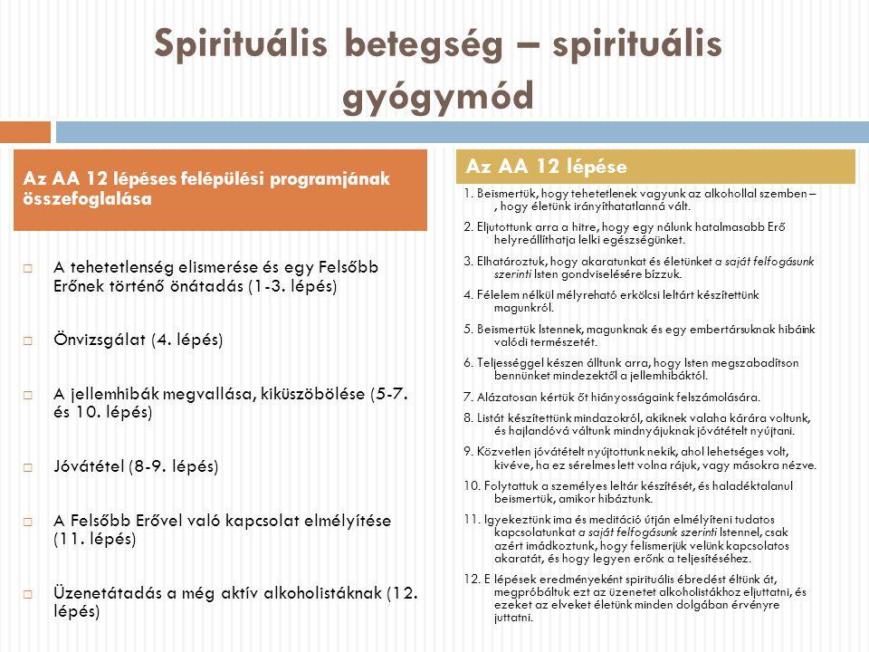 Spirituális betegség – spirituális gyógymód