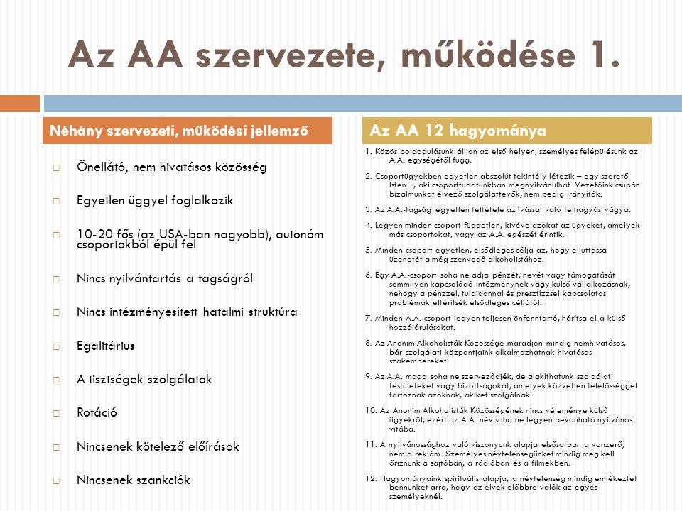 Az AA szervezete, működése 1.