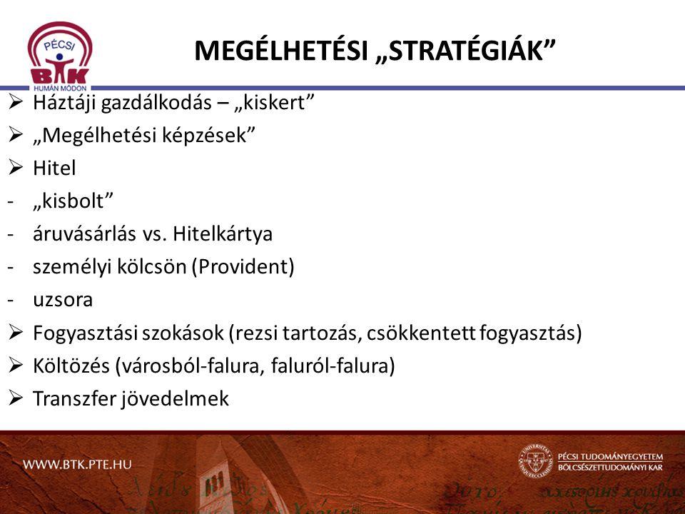 """Megélhetési """"stratégiák"""