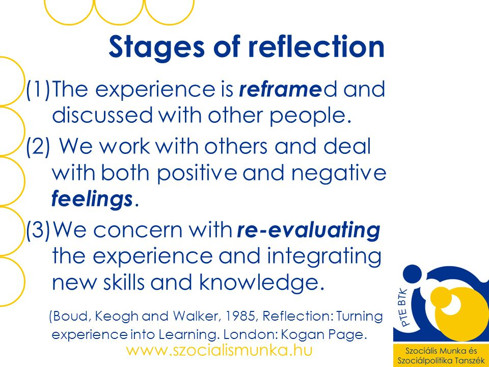 Stages of reflection The experience is reframed and discussed with other people.