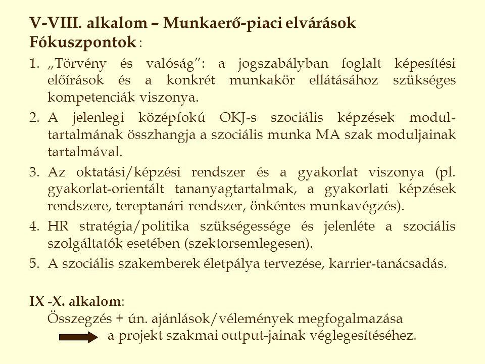 V-VIII. alkalom – Munkaerő-piaci elvárások Fókuszpontok :