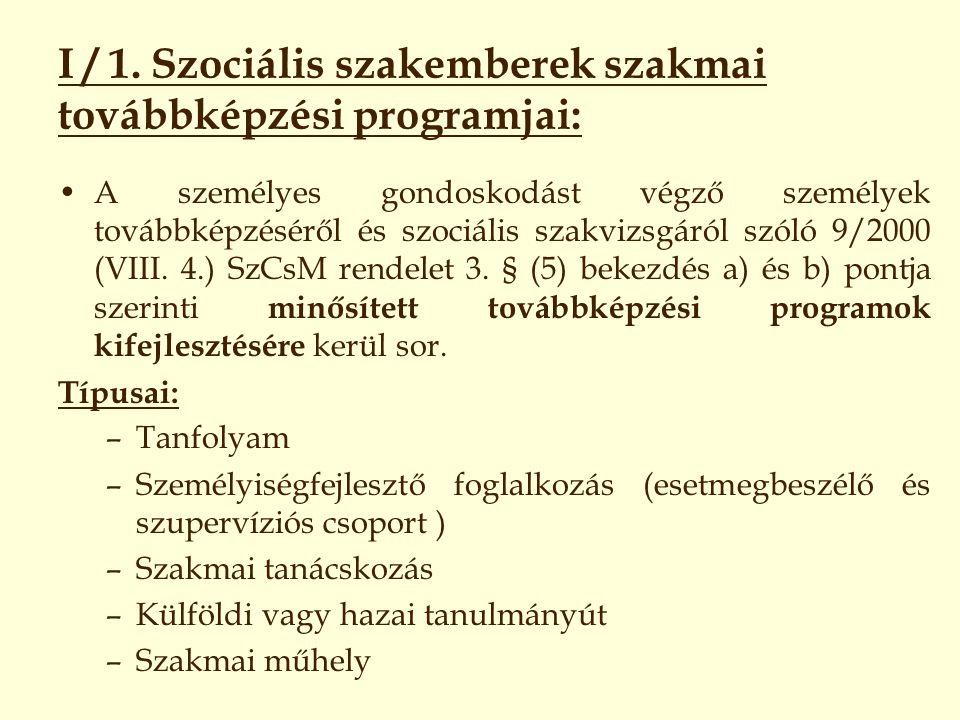 I / 1. Szociális szakemberek szakmai továbbképzési programjai: