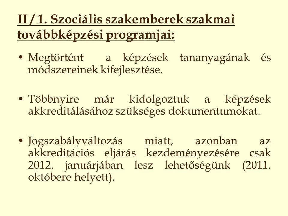 II / 1. Szociális szakemberek szakmai továbbképzési programjai: