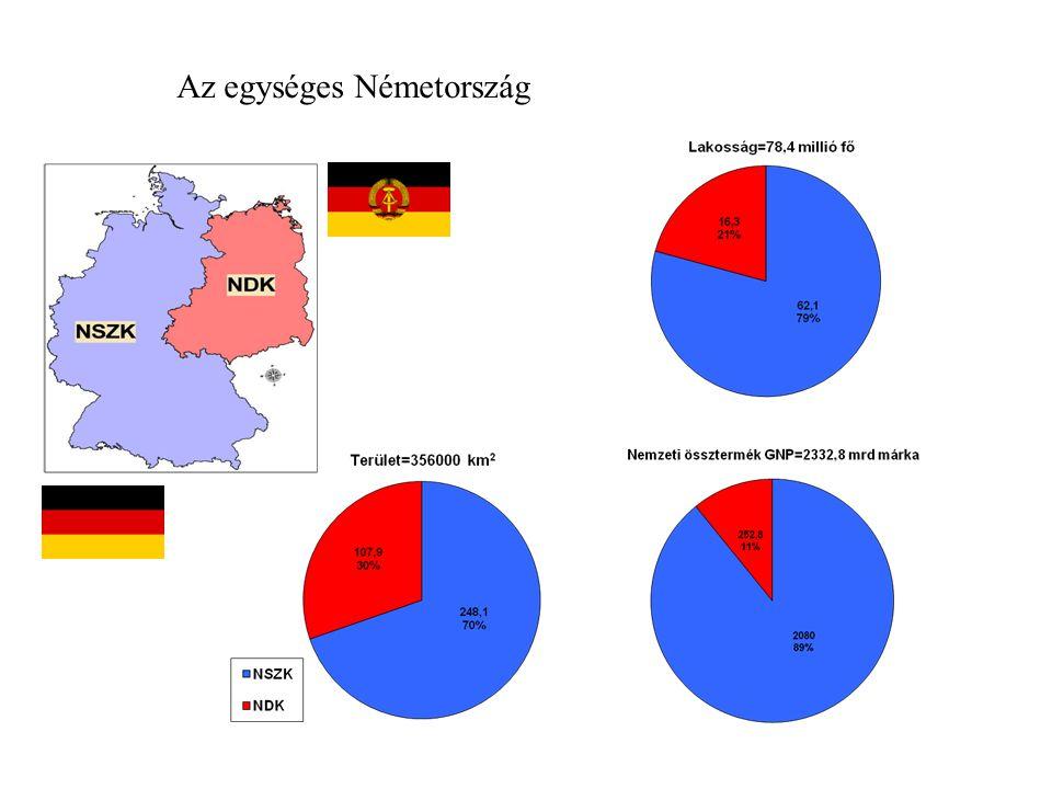 Az egységes Németország