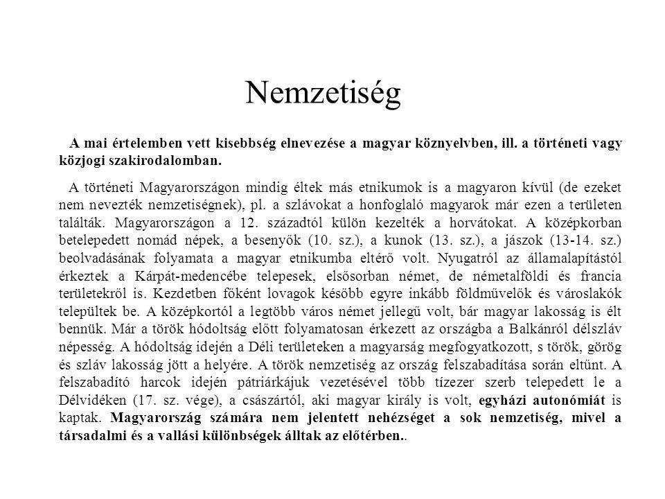 Nemzetiség A mai értelemben vett kisebbség elnevezése a magyar köznyelvben, ill. a történeti vagy közjogi szakirodalomban.
