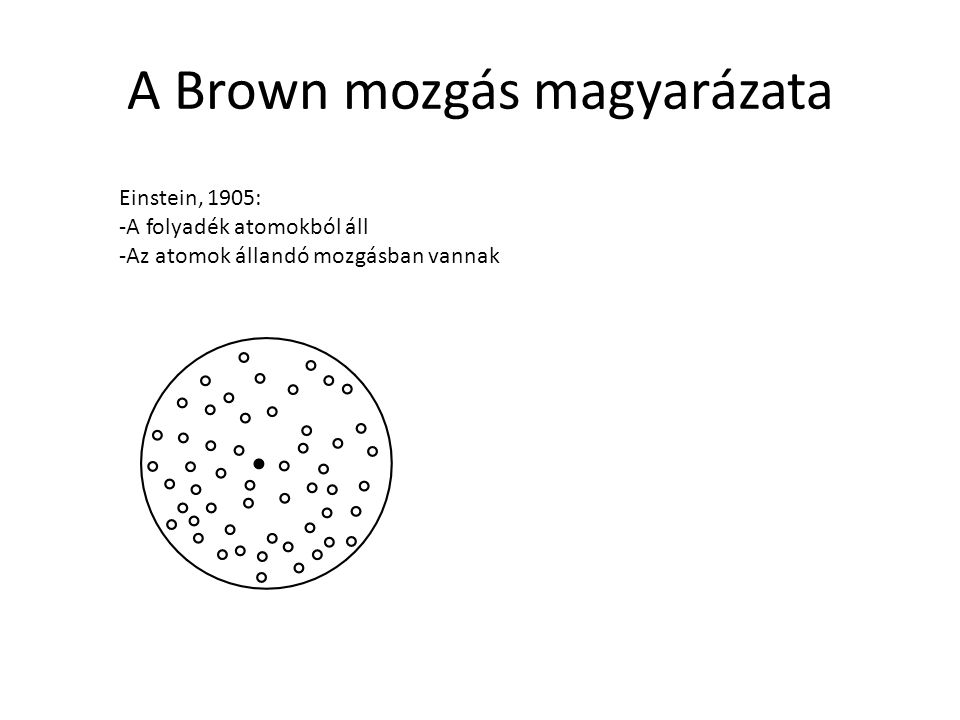 A Brown mozgás magyarázata