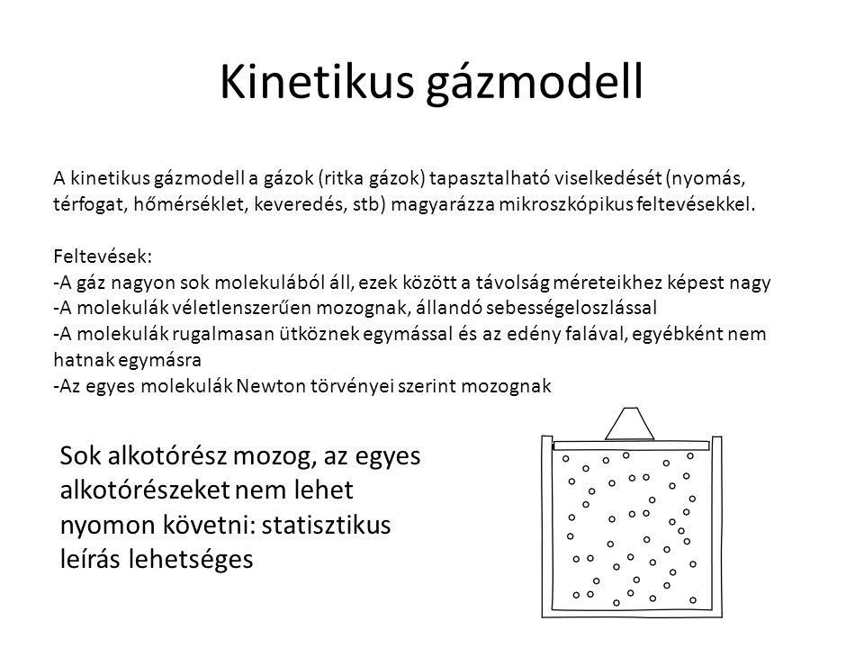 Kinetikus gázmodell