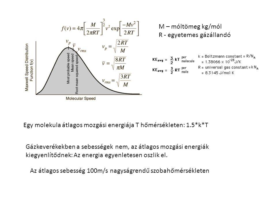 M – móltömeg kg/mól R - egyetemes gázállandó. Egy molekula átlagos mozgási energiája T hőmérsékleten: 1.5*k*T.