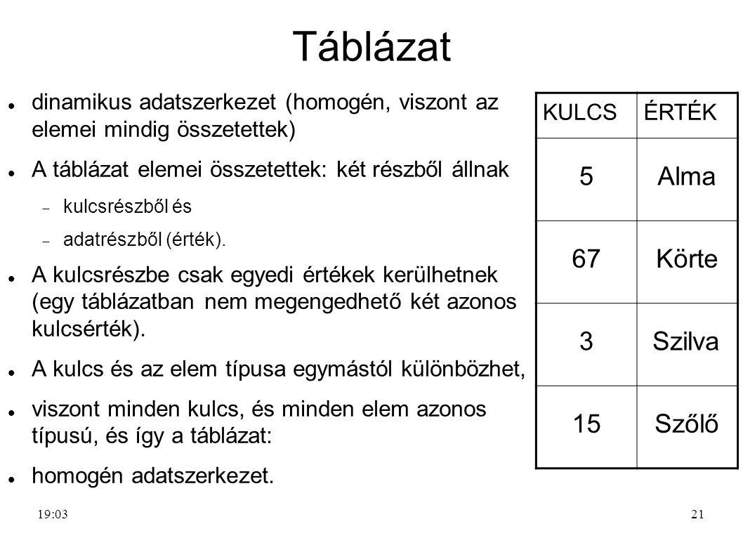 Táblázat 5 Alma 67 Körte 3 Szilva 15 Szőlő