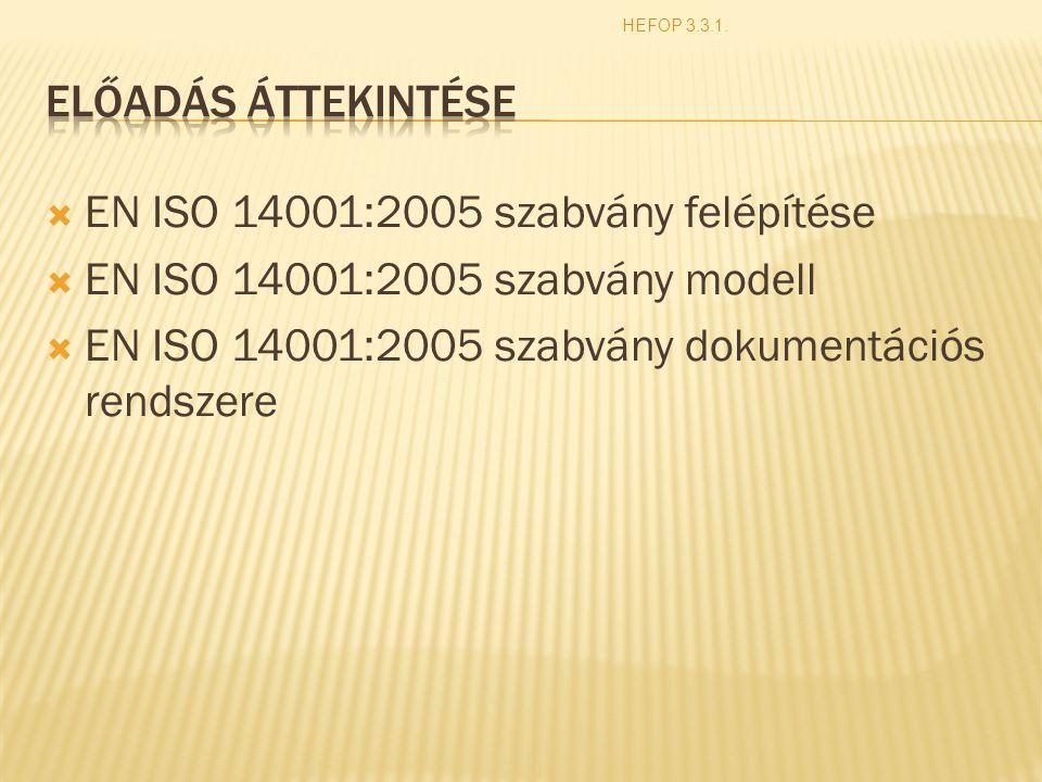 EN ISO 14001:2005 szabvány felépítése