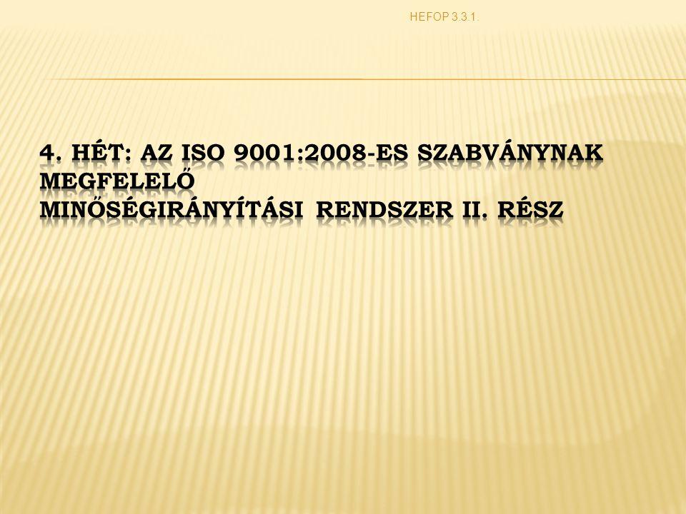 HEFOP 3.3.1. 4. hét: az ISO 9001:2008-es szabványnak megfelelő minőségirányítási rendszer II. rész.