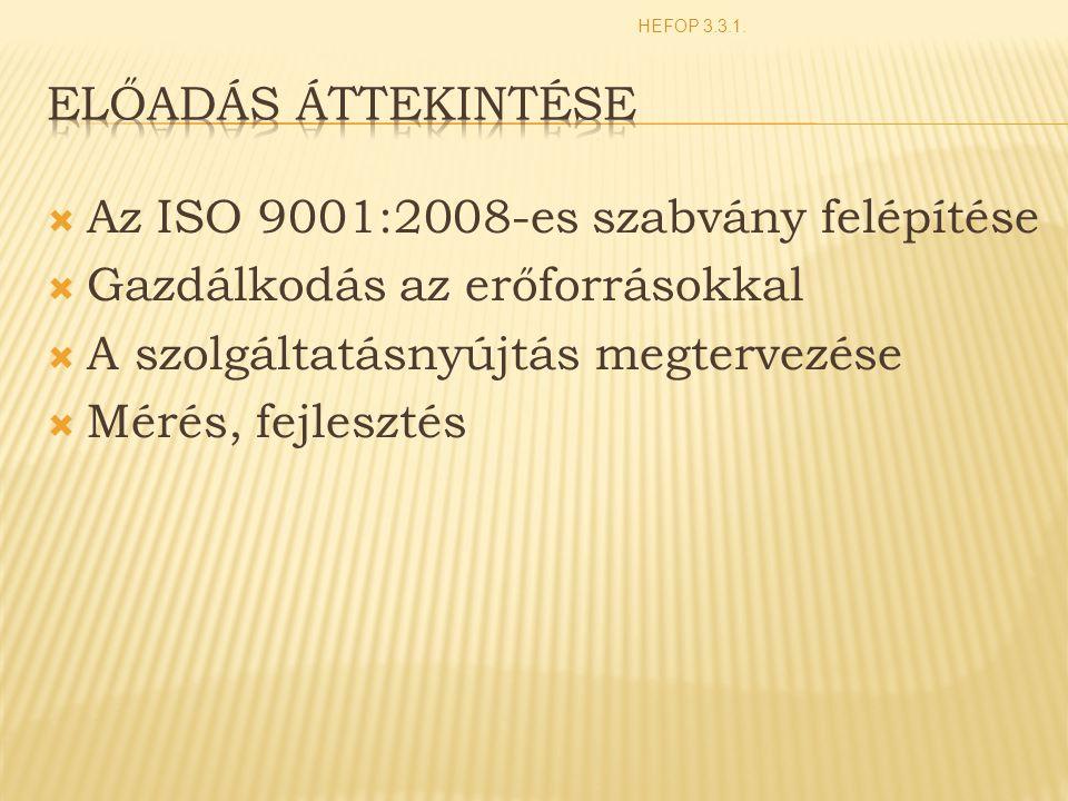 Az ISO 9001:2008-es szabvány felépítése Gazdálkodás az erőforrásokkal