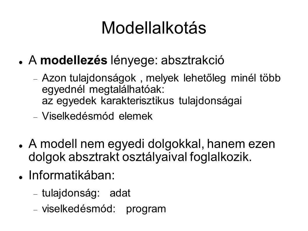 Modellalkotás A modellezés lényege: absztrakció