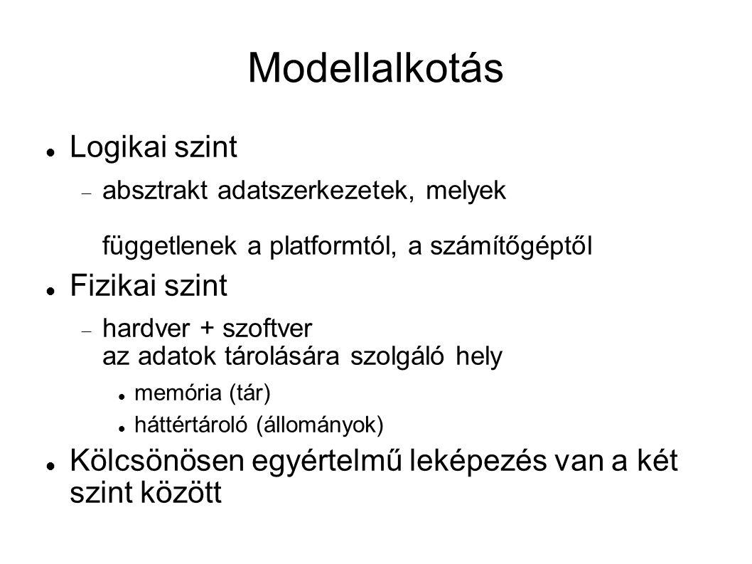 Modellalkotás Logikai szint Fizikai szint