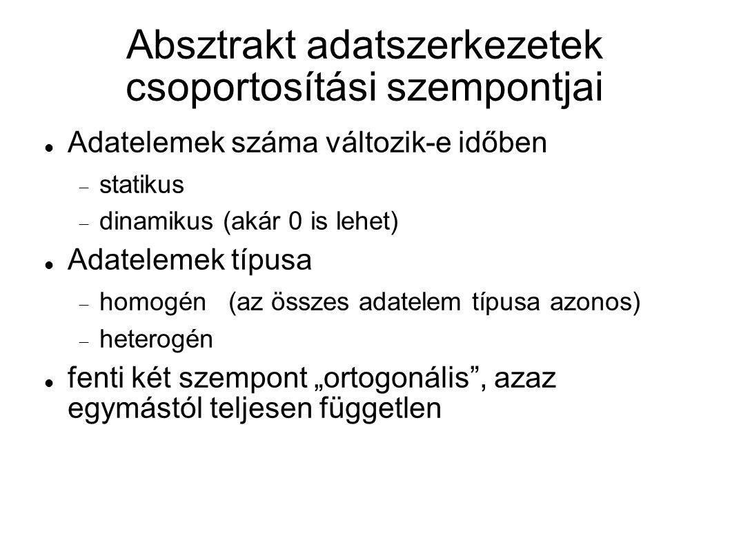 Absztrakt adatszerkezetek csoportosítási szempontjai