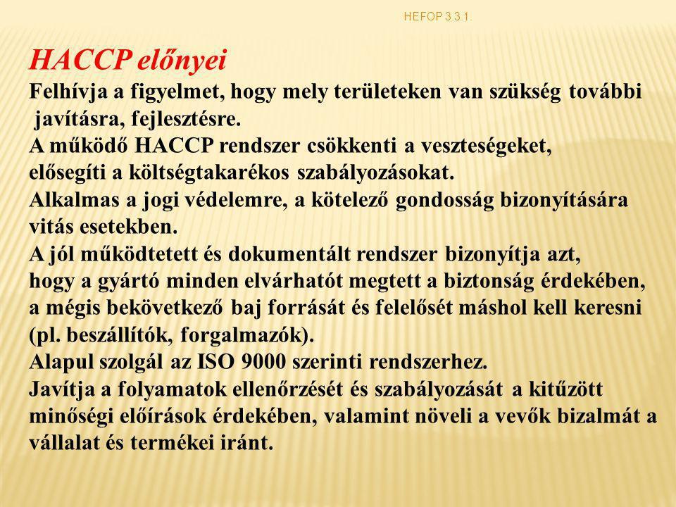 HEFOP 3.3.1. HACCP előnyei. Felhívja a figyelmet, hogy mely területeken van szükség további. javításra, fejlesztésre.