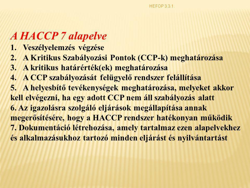 A HACCP 7 alapelve Veszélyelemzés végzése