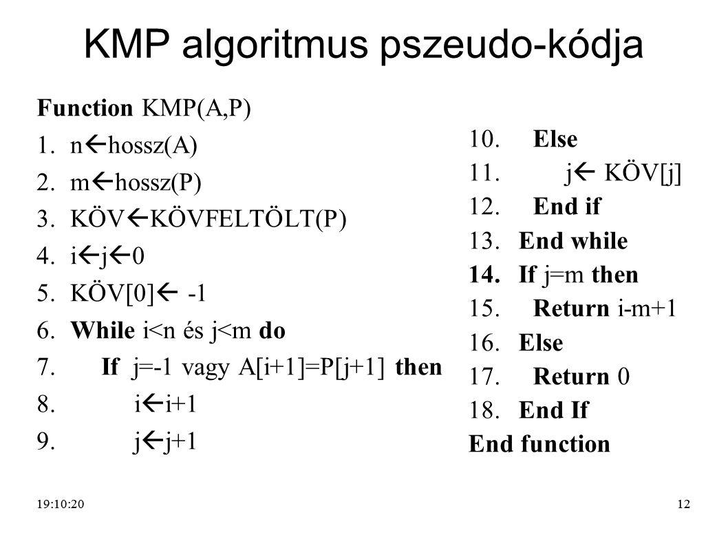 KMP algoritmus pszeudo-kódja