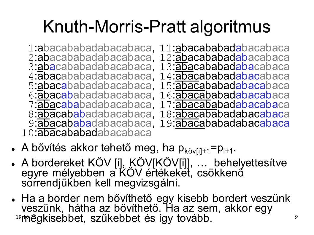 Knuth-Morris-Pratt algoritmus