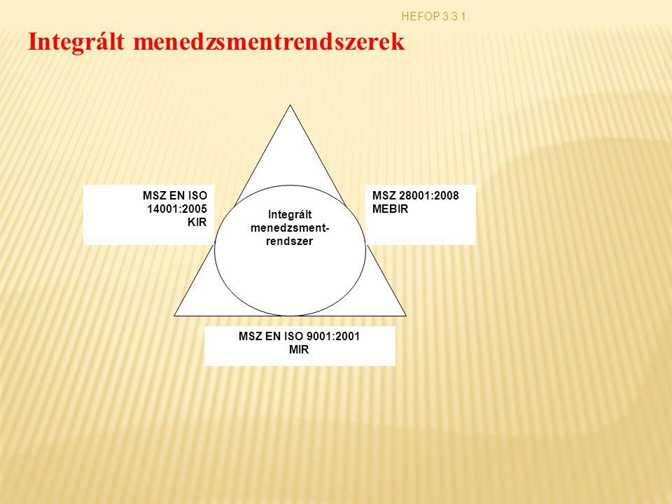 Integrált menedzsment-rendszer