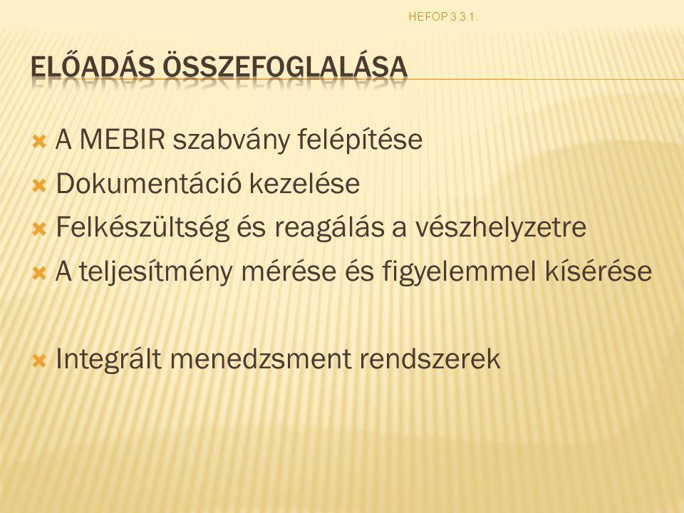 ELŐADÁS ÖSSZEFOGLALÁSA