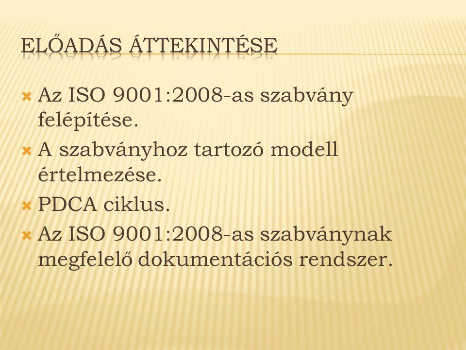 Az ISO 9001:2008-as szabvány felépítése.