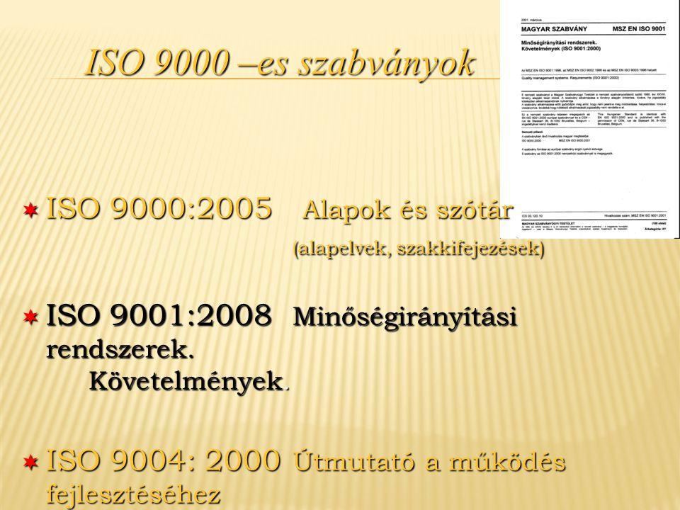 ISO 9000 –es szabványok ISO 9000:2005 Alapok és szótár (alapelvek, szakkifejezések)