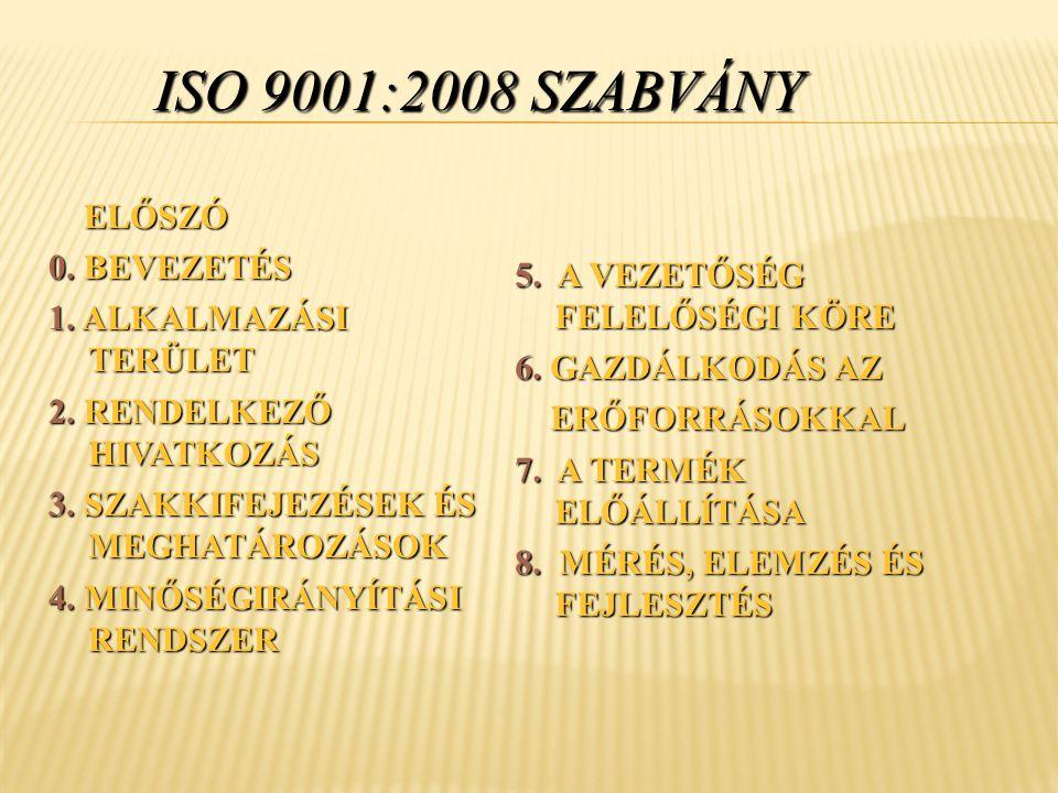 ISO 9001:2008 SZABVÁNY ELŐSZÓ 0. BEVEZETÉS 1. ALKALMAZÁSI TERÜLET