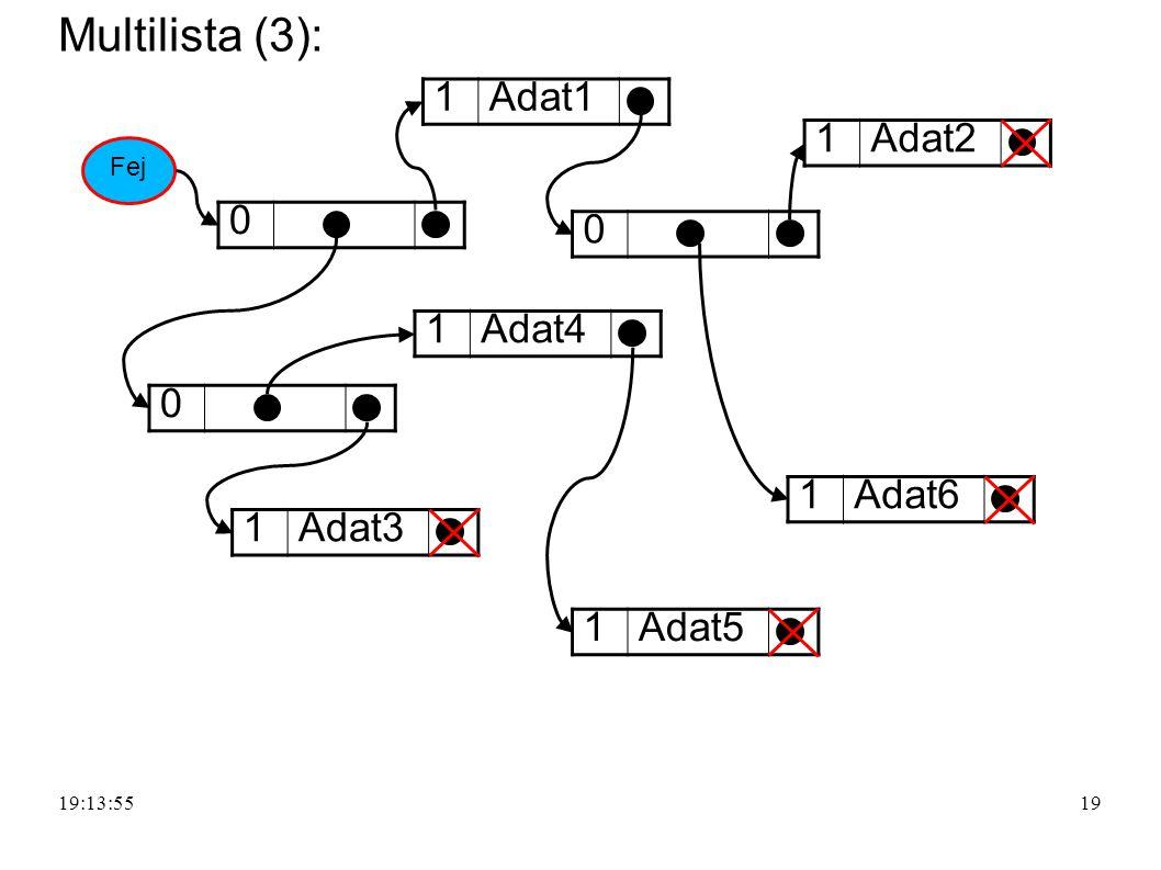 Multilista (3): 1 Adat1 1 Adat2 1 Adat4 1 Adat6 1 Adat3 1 Adat5 Fej