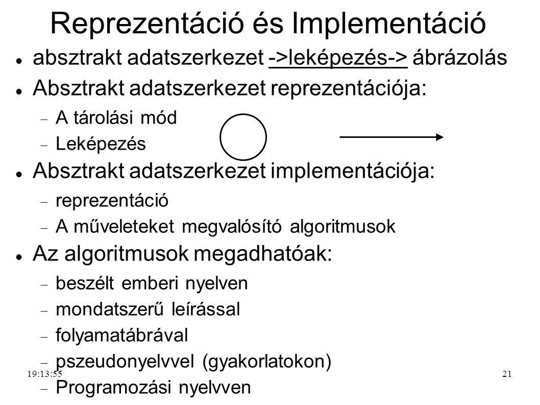 Reprezentáció és Implementáció