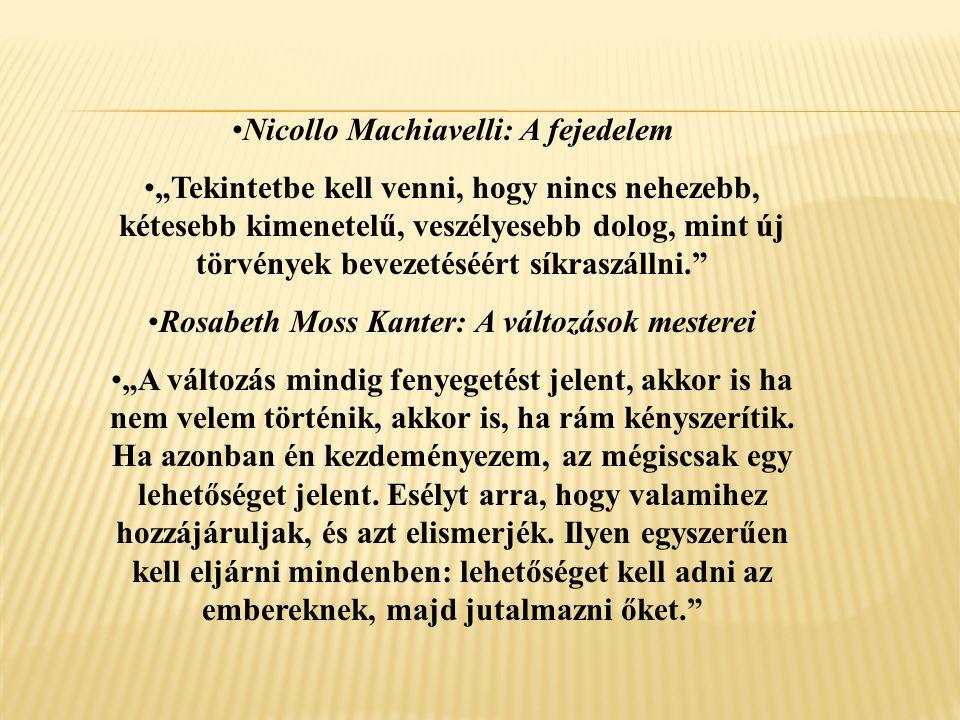 Nicollo Machiavelli: A fejedelem