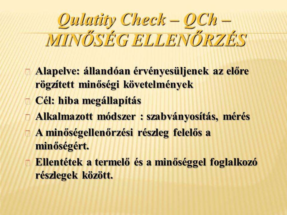 Qulatity Check – QCh – MINŐSÉG ELLENŐRZÉS