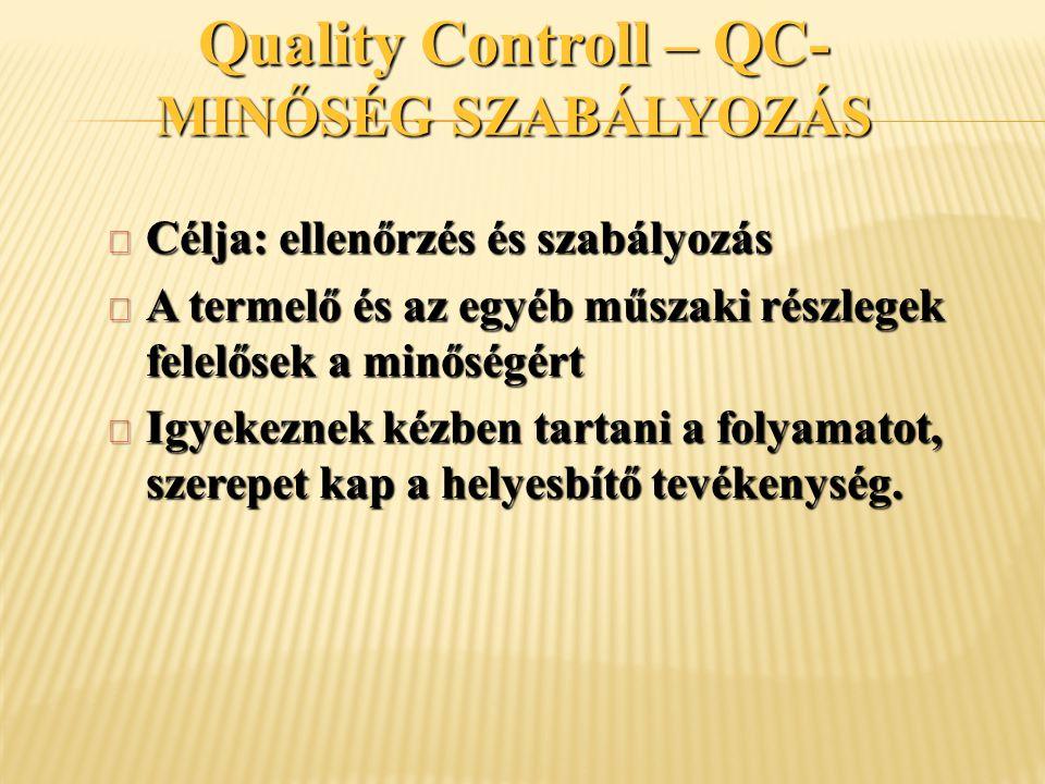 Quality Controll – QC- MINŐSÉG SZABÁLYOZÁS